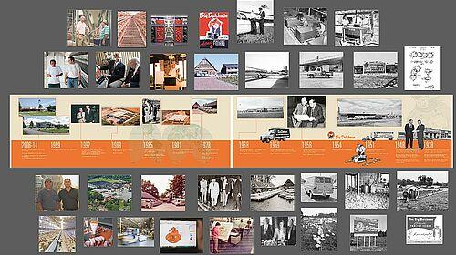 Big Dutchman timeline